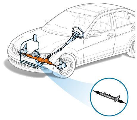 ремонт рулевой рейки в воронеже